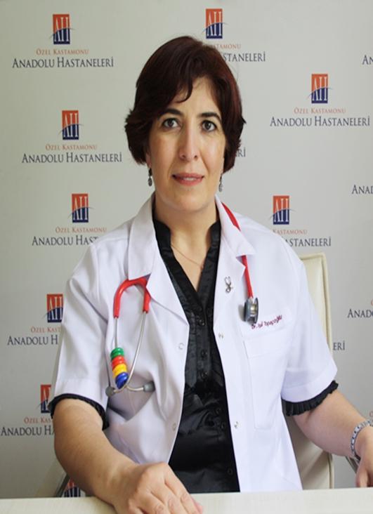 Uzm. Dr. Işıl TOPAÇOĞLU